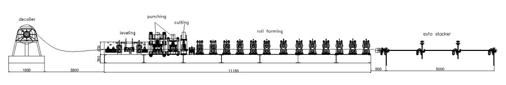 w beam guard rail roll forming machine