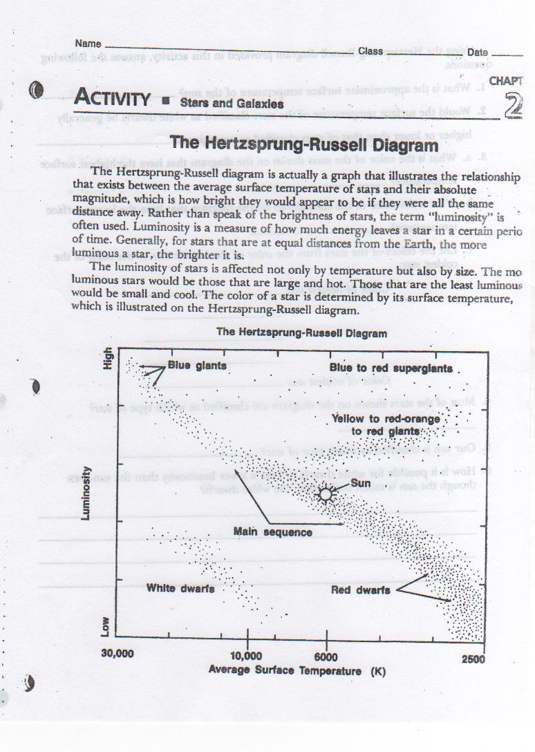 medium resolution of h r diagram p1