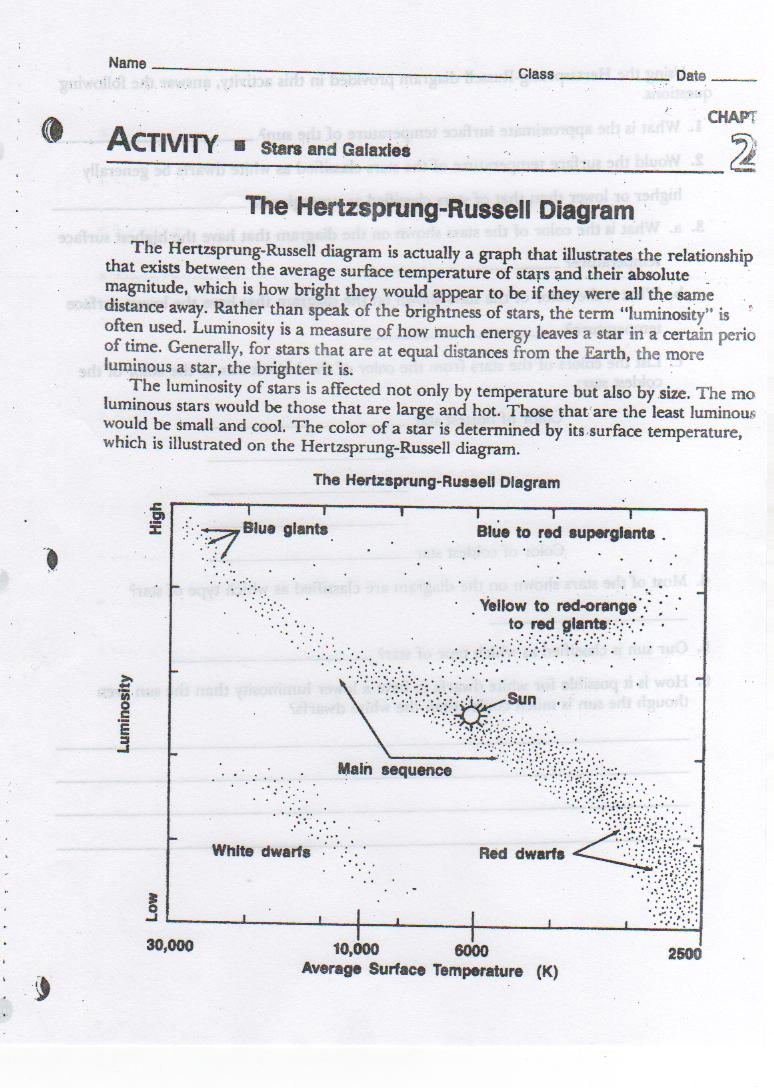 hight resolution of h r diagram p1