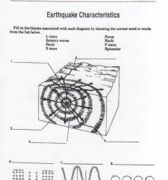 Earthquake Characteristics   Mrs. Belisle's 8th Grade Science Class [ 1072 x 800 Pixel ]