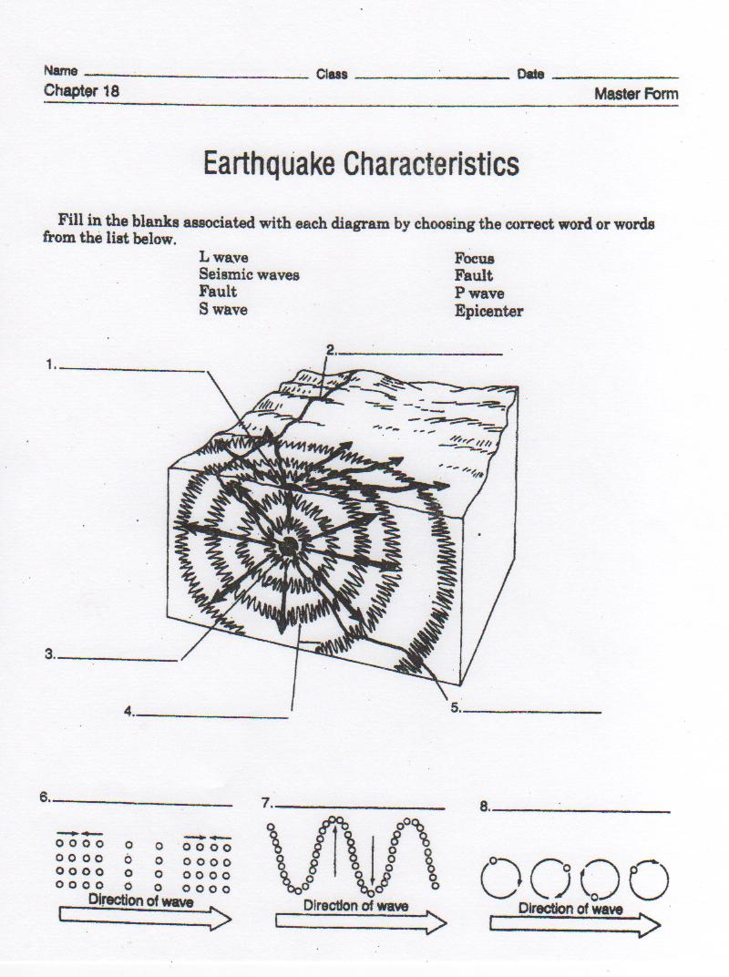 hight resolution of Earthquake Characteristics   Mrs. Belisle's 8th Grade Science Class