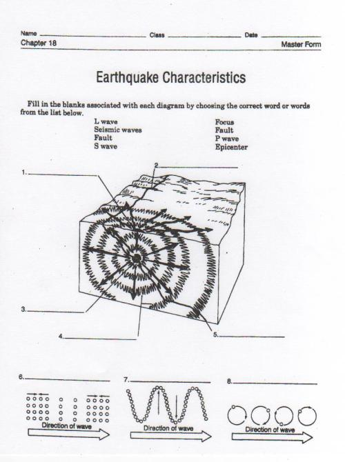 small resolution of Earthquake Characteristics   Mrs. Belisle's 8th Grade Science Class