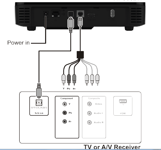 bell fibe tv wiring diagram ibanez guitar pickup : 27 images - diagrams | billigfluege.co
