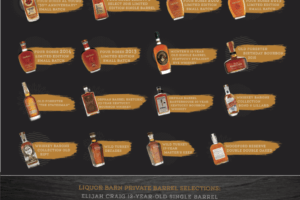Forecastle to Showcase Scarce Bourbon Expressions at Bourbon Lodge Rarities Bar