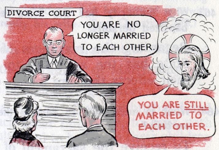 No Fault Divorce in the Eyes of God