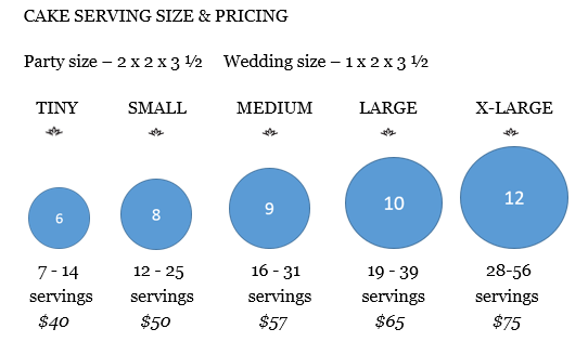 Cake Serving Sizes and Pricing - Bella's Desserts of Philadelphia