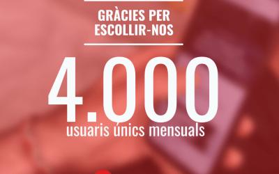 4.000 lectors durant el mes d'agost a BellaterraDiari!