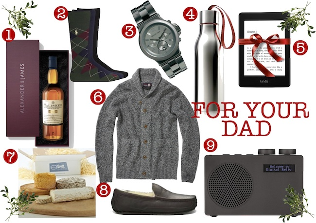 Christmas Gift List Dad