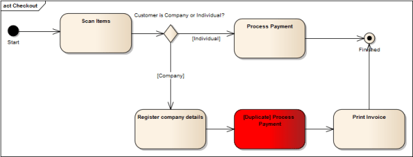 Checkout_DuplicatePayment
