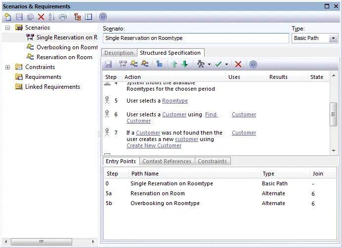 Link to domain model scenario