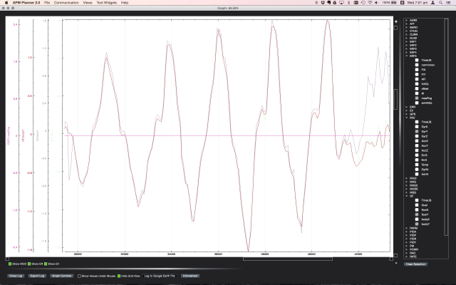FX4Flow Flow Sensor Calibration log flow_y