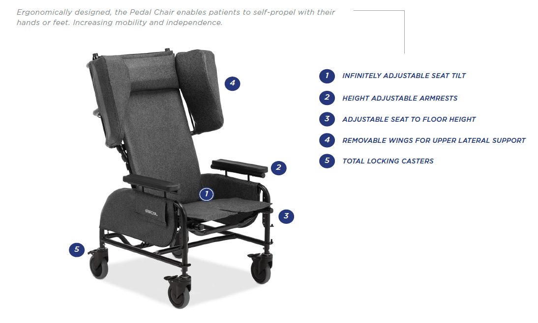 broda chair accessories upholstered kitchen chairs sashay pedal bellevue healthcare features