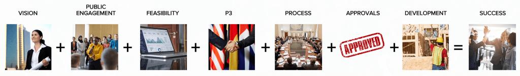 public-sector4