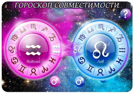 astrologija kompatibilnost izrada utakmica argumentirano upoznavanje eseja