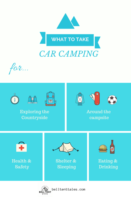 Don't know what to take camping? Start with a list.
