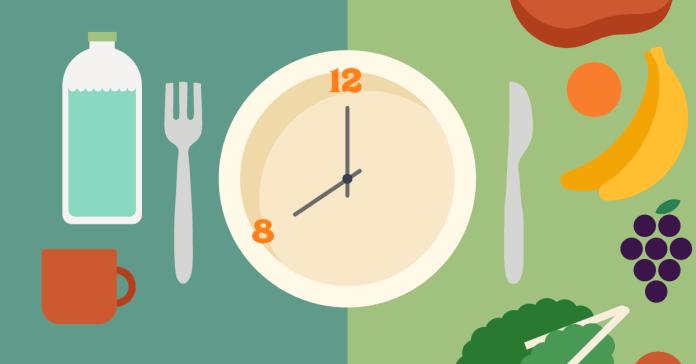 16/8 Method of Fasting