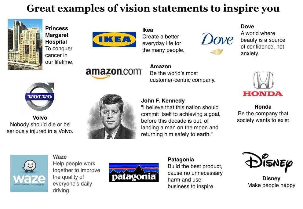 brand plan examples