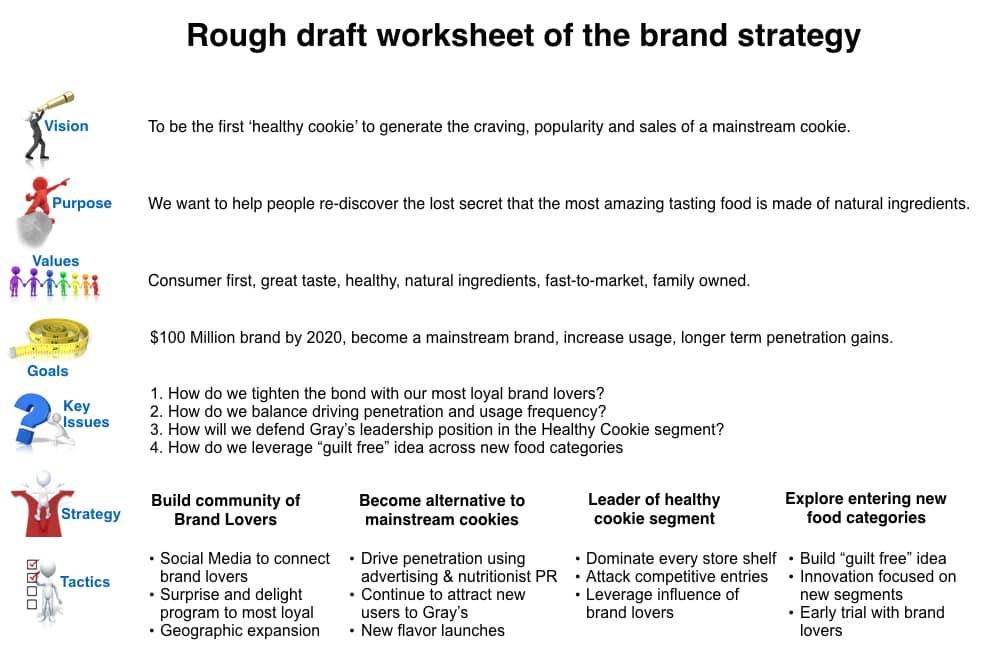Long-range strategic plan