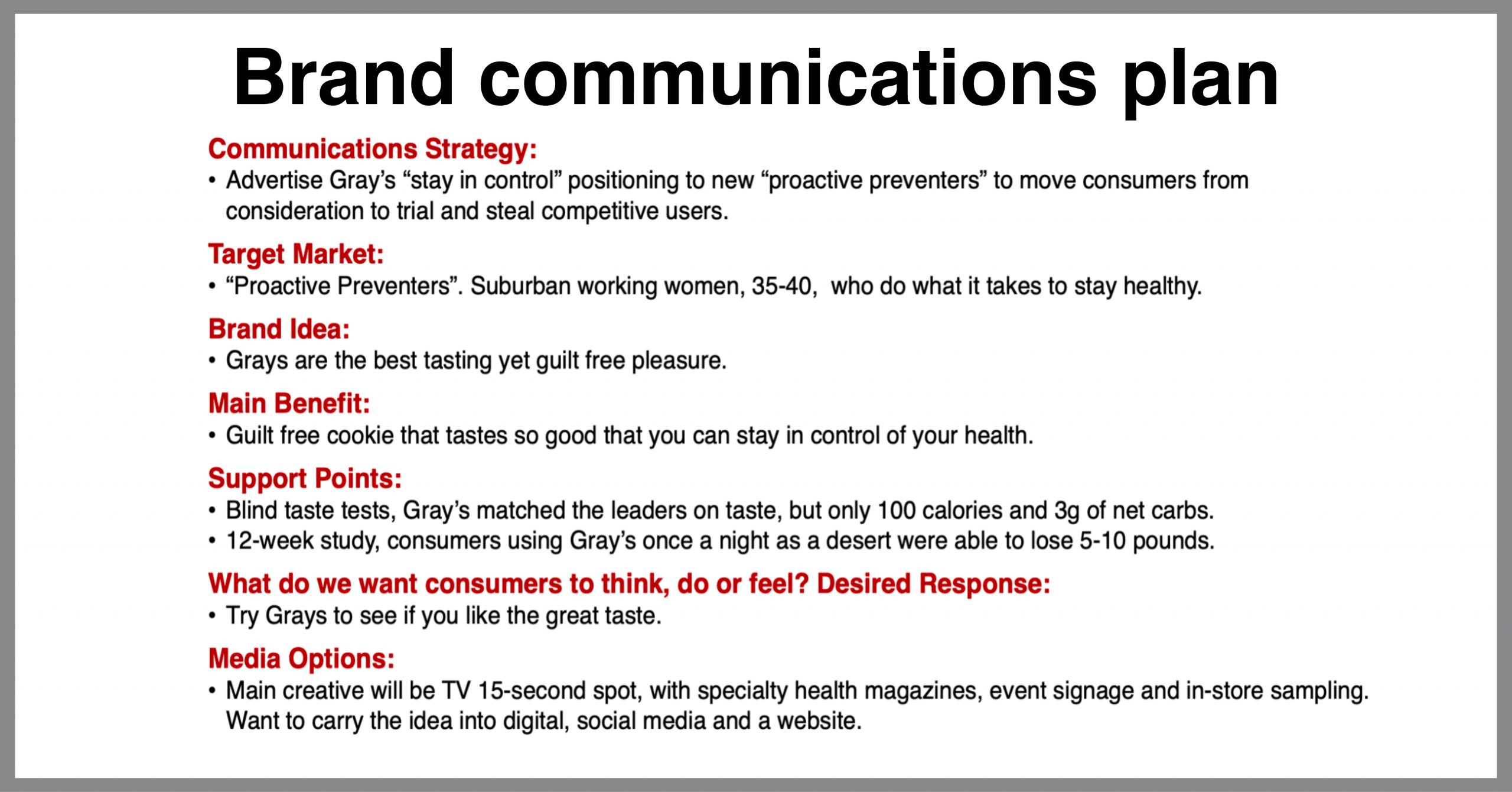 How to write an integrated brand communications plan