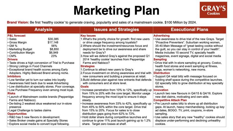 marketing plan example brand plan example