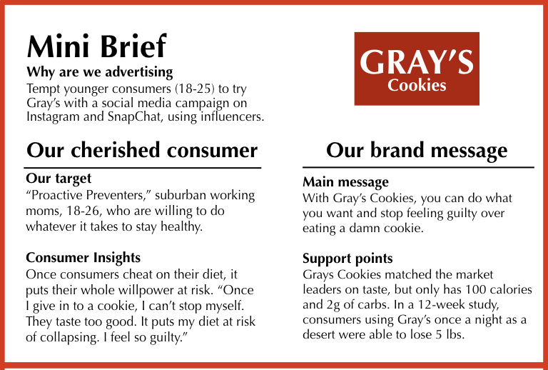 When Things Get Too Fast Brands Should Use A Mini Creative Brief