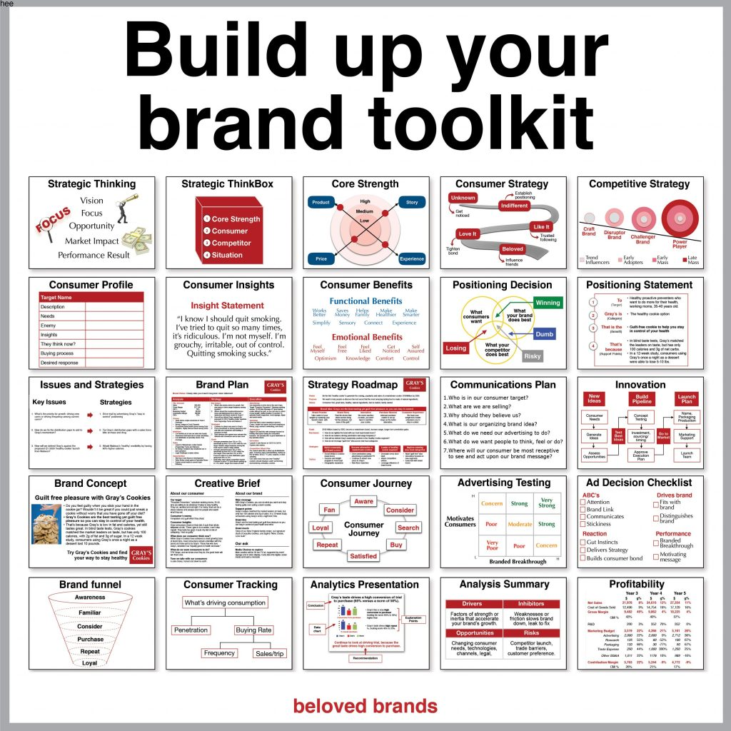 Brand Leader toolkit