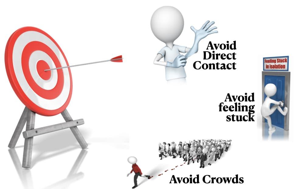 Coronavirus Consumer Needs