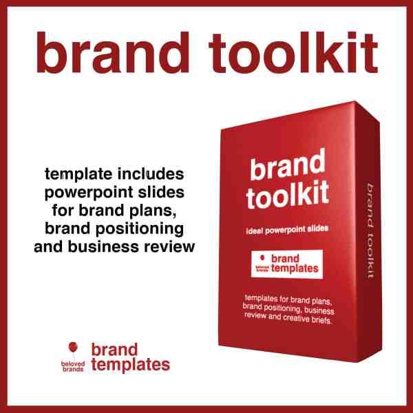 Brand Management Toolkit