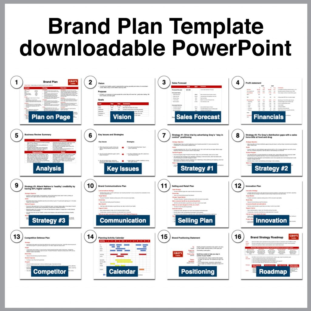 Toolkit brand plan template