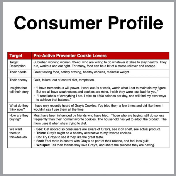 Toolkit Consumer Profile example