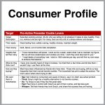 Toolkit Consumer Profile example