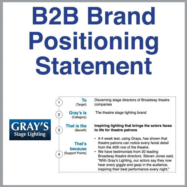 B2B Brand Positioning Statement