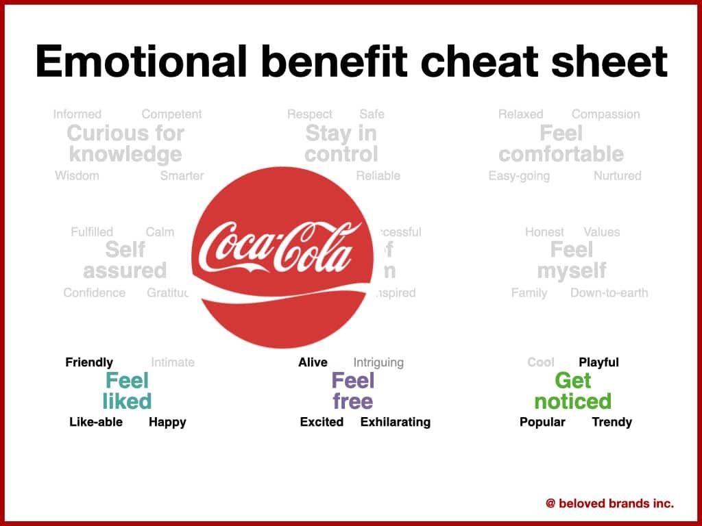 Emotional Cheat sheet