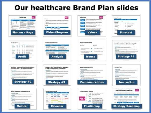 Healthcare Brand Plan template