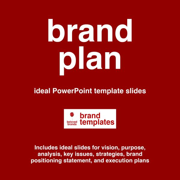 brand plan template