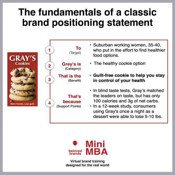 brand positioning statement brand positioning course