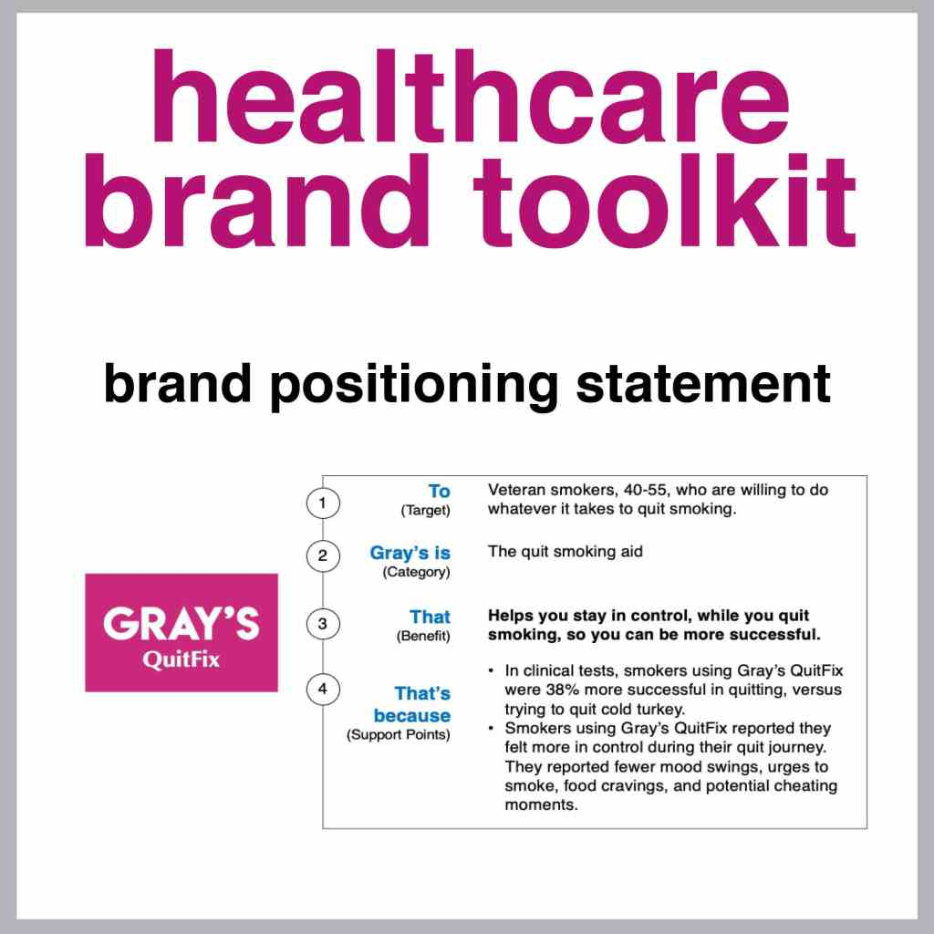 healthcare brand positioning