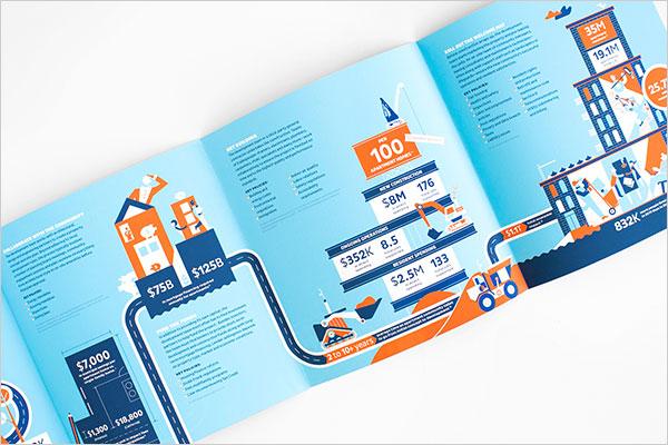 20 лучших примеров дизайна брошюр для вдохновения Beloweb Ru