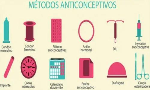 Métodos contraceptivos não hormonais