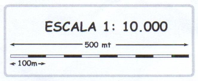 As escalas