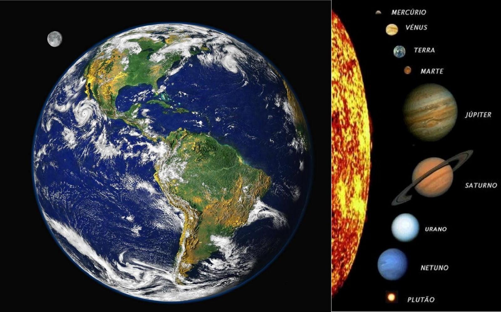 Ficha Informativa – A Terra e o Sistema Solar