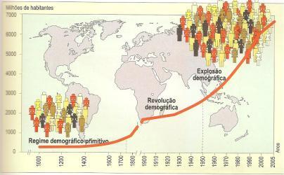 Evolução-da-população.jpg