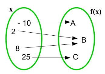 Generalidades-sobre-funções.jpg
