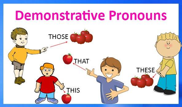 Ficha Informativa – Demonstrative pronouns (1)