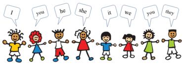 Subject personal pronouns