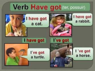 Verb-Have-Got.jpg
