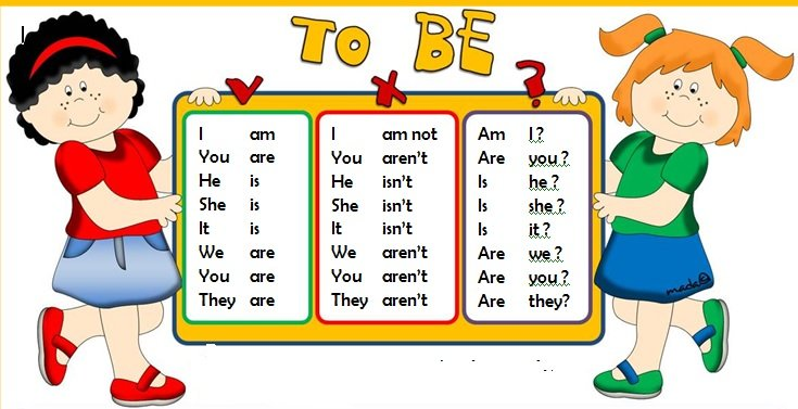 Verb To Be