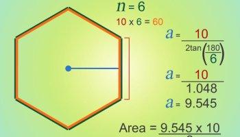 Áreas de polígonos regulares