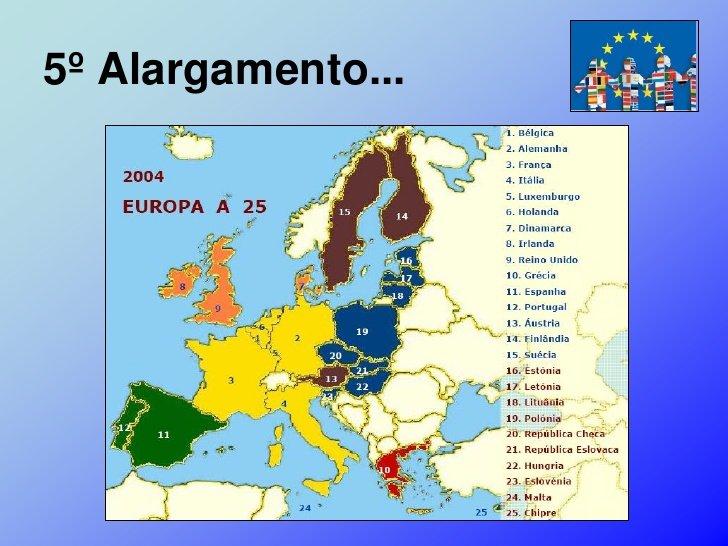 Ficha de Trabalho – A União Europeia (3) – Soluções