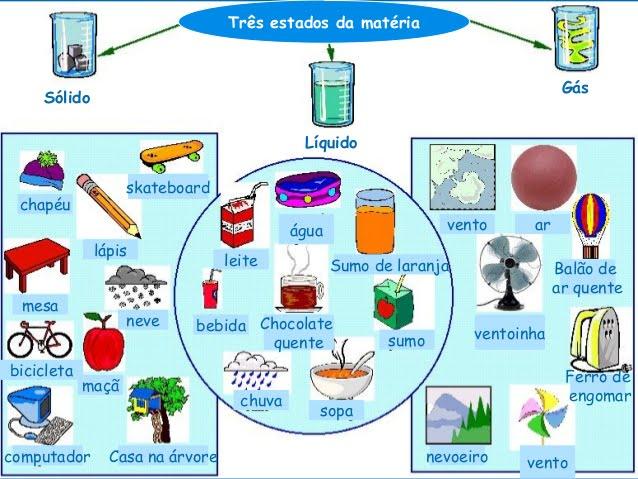 Propriedades físicas e químicas das substâncias